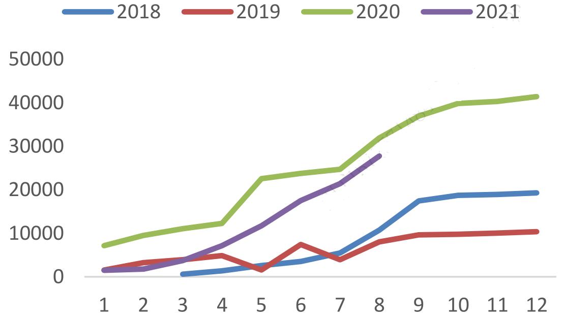 专项债补充新项目,沥青迎年度之战?(图2)