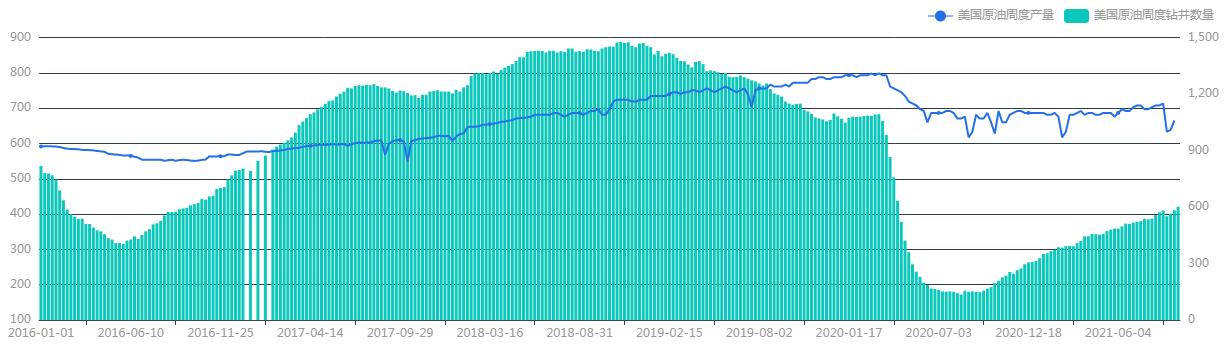 """""""能耗双控""""背景下的聚酯产业链(图1)"""